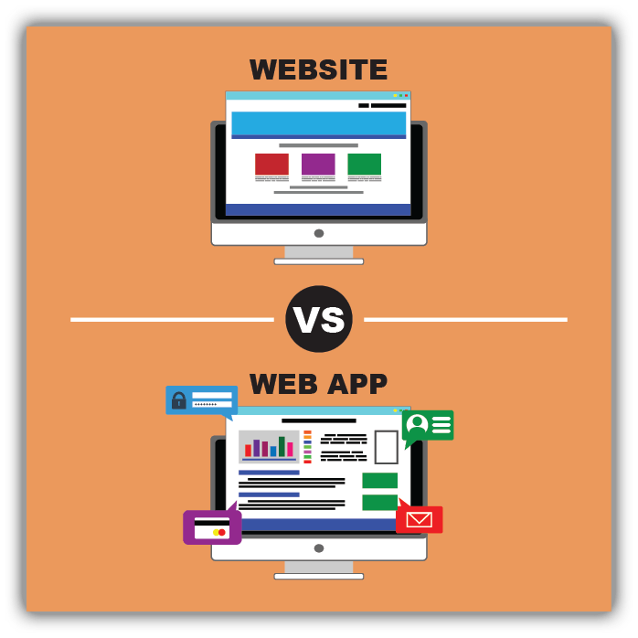 Websites vs Web Apps