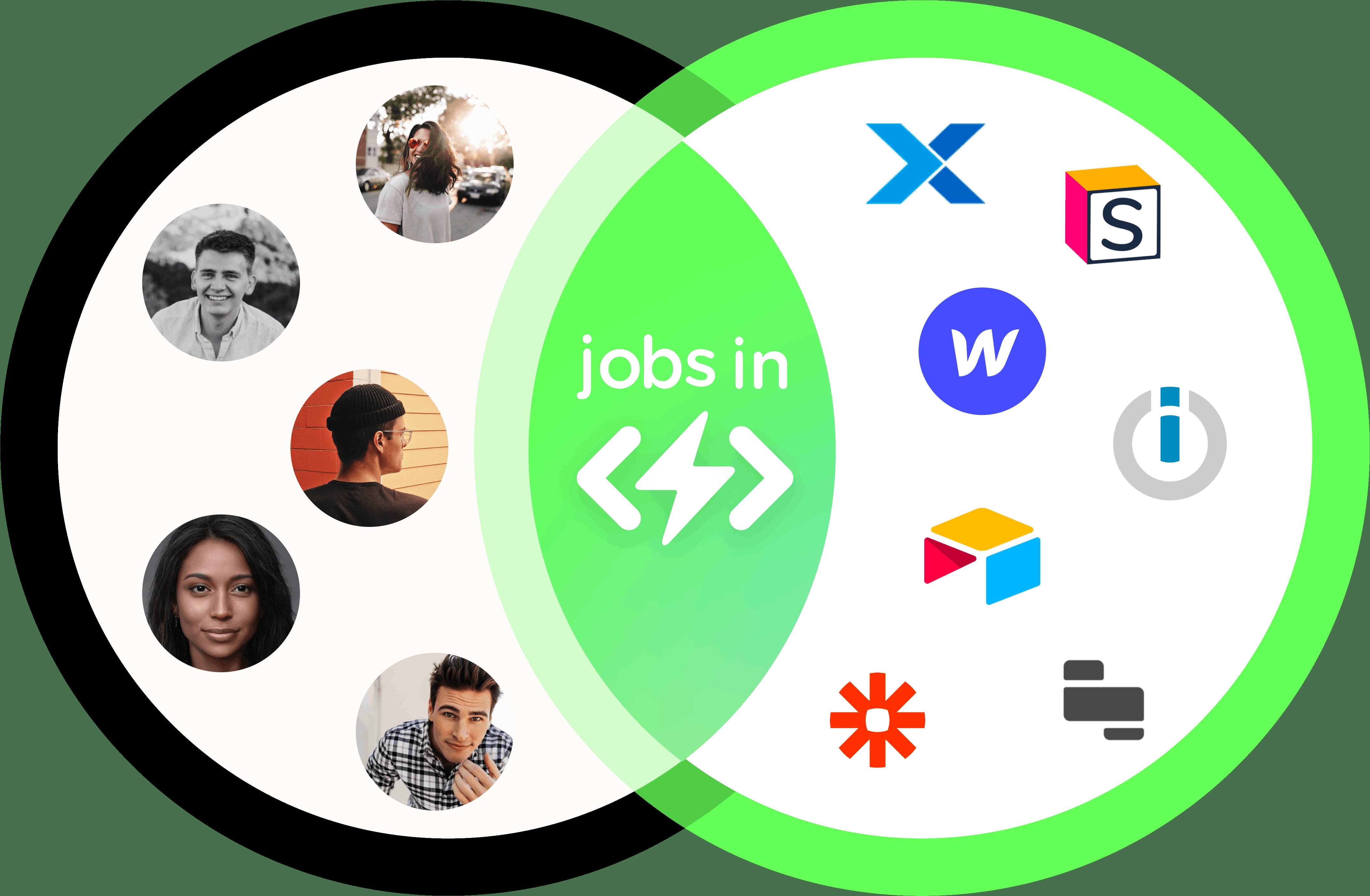 Jobs in Low Code