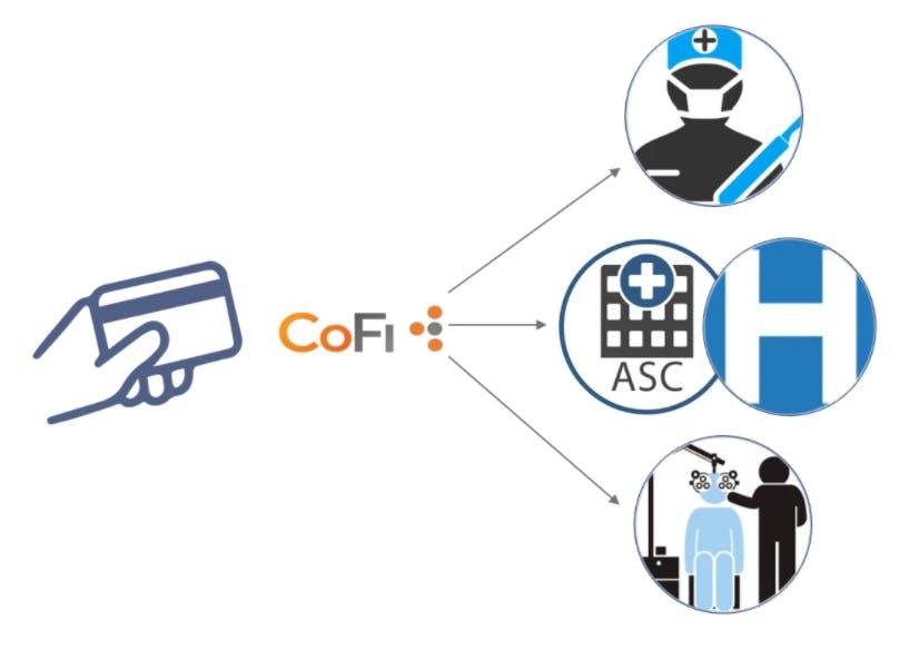 CoFi payment path